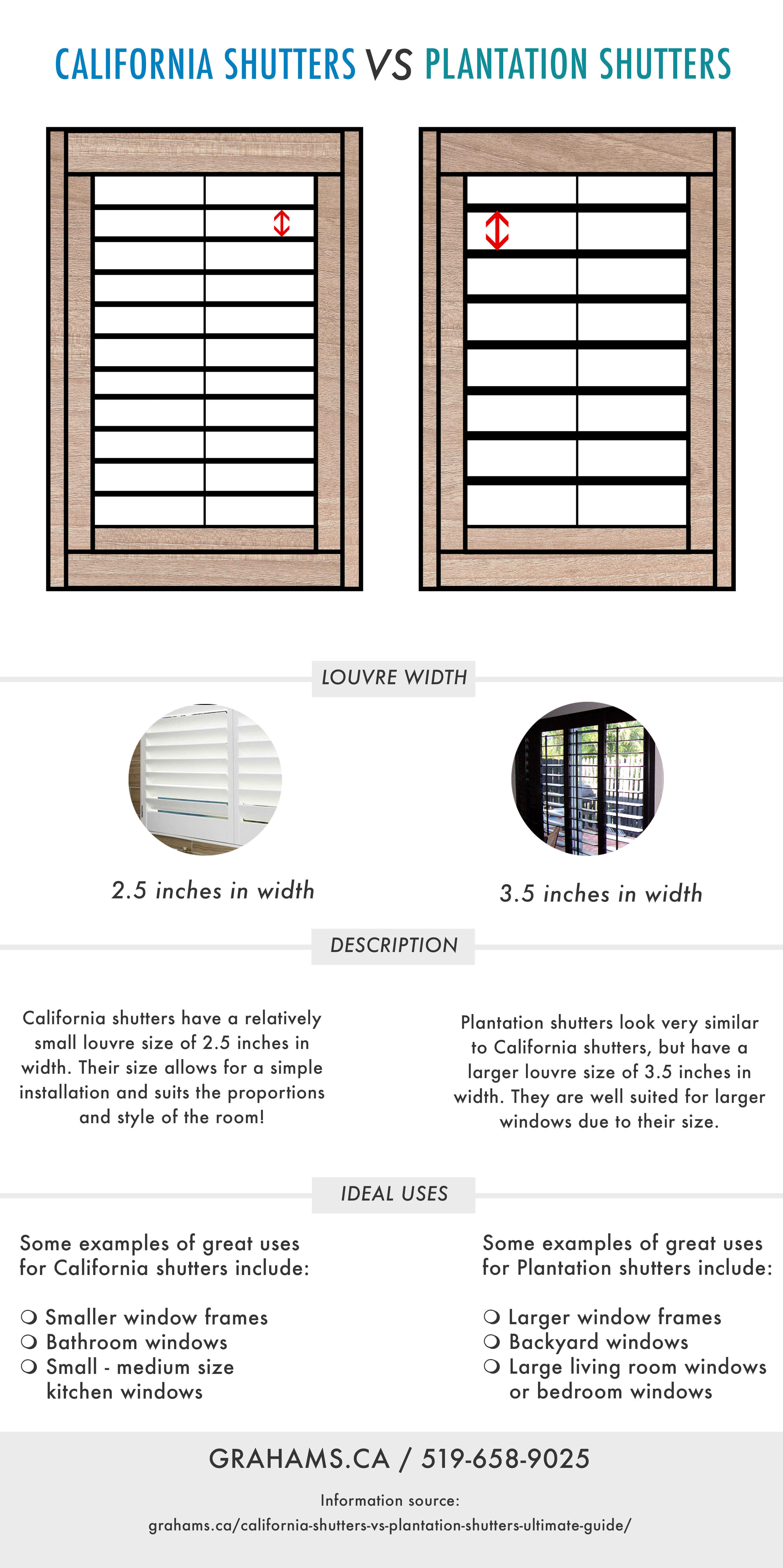California Vs Plantation Shutters Designer S Guide